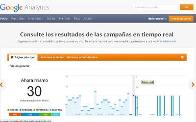 Página Principal de Google Analytics